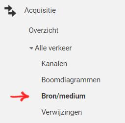 bron-medium-google-analytics