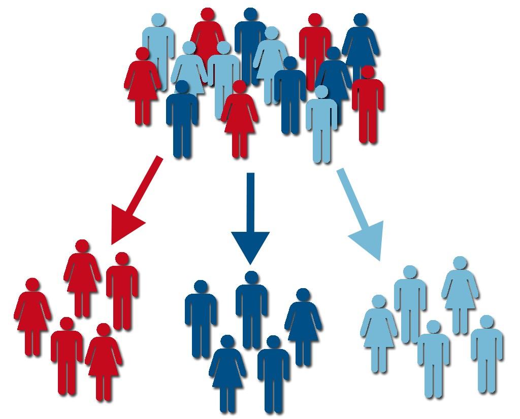 facebook-advertising-segmentatie