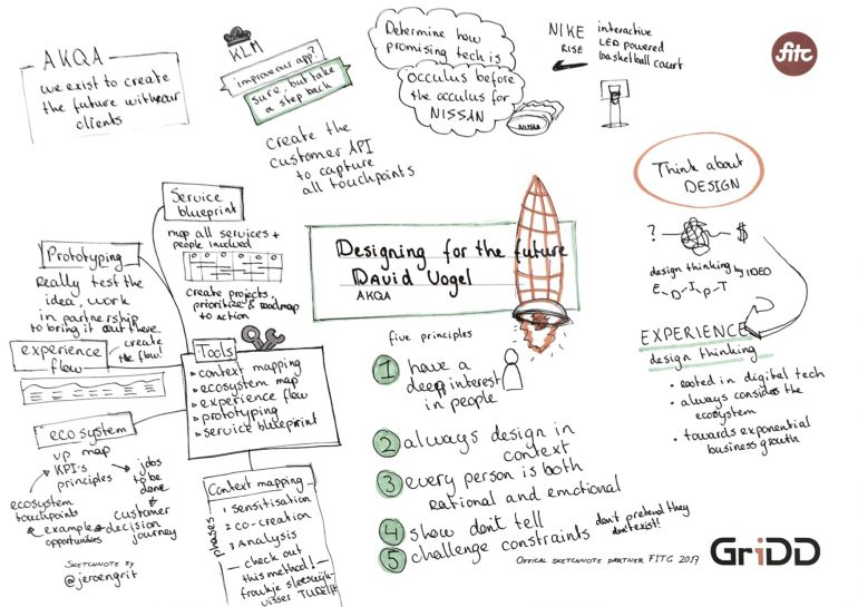 Talk David Vogel - FITC Amsterdam 2017 - Sketchnote door Jeroen Grit (managing partner GriDD)