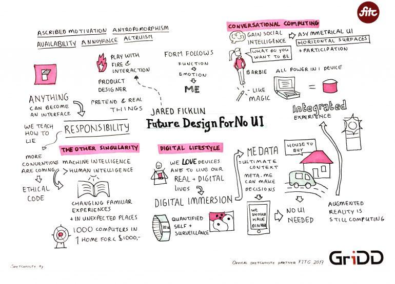 Talk Jared Ficklin - FITC Amsterdam 2017 - Sketchnote door Inge Nahuis (consultant GriDD)