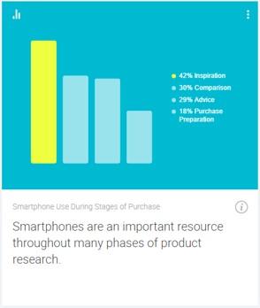 Product research met smartphones
