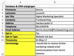 Database & CRM wijzigingen