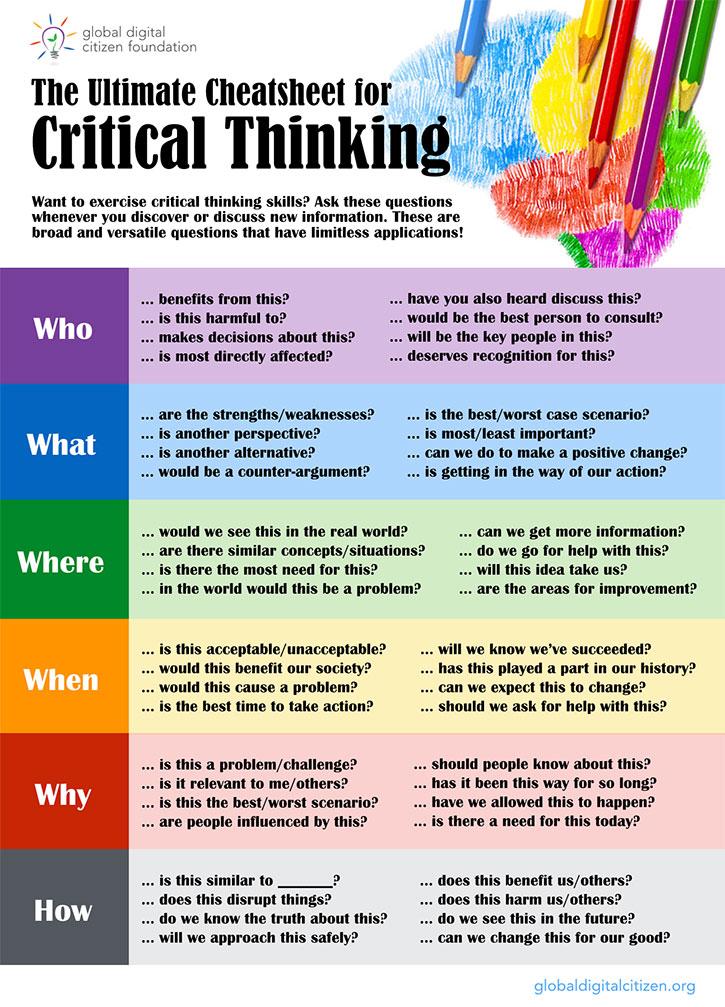 Ultieme cheatsheet Kritisch Denken