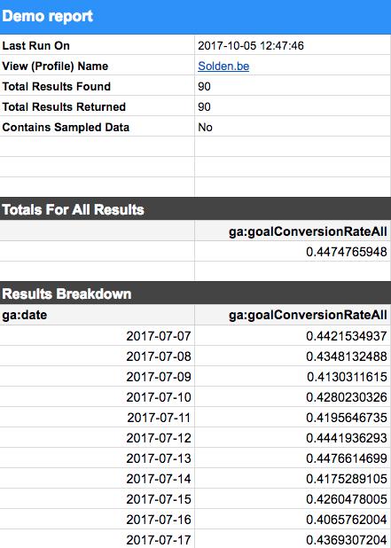 datagooglesheets