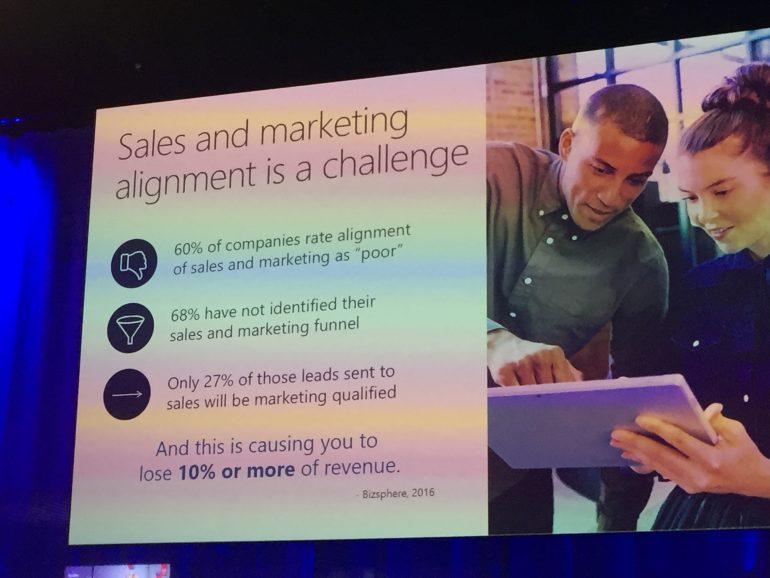 Sales en Marketing op één lijn brengen is een uitdaging