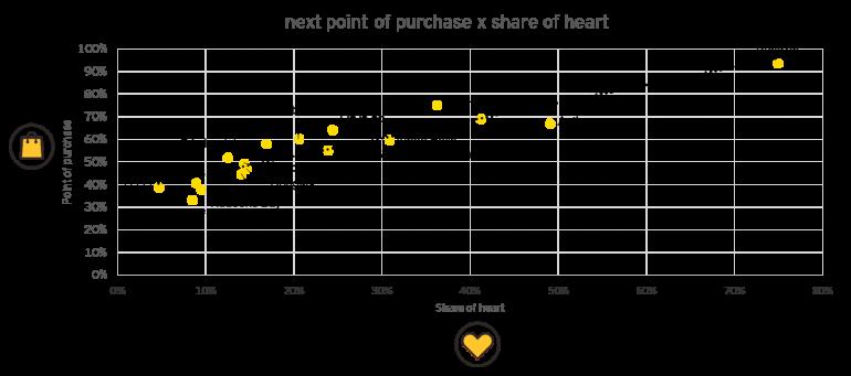 onderzoek retail buying study