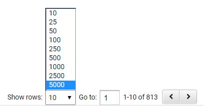 aantal rijen analytics