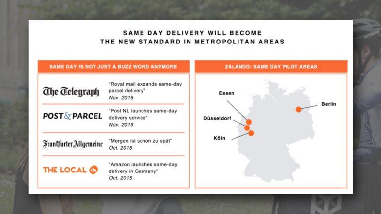 Een screenshot uit een strategierapport van Zalando over de groei van same-day delivery in steden