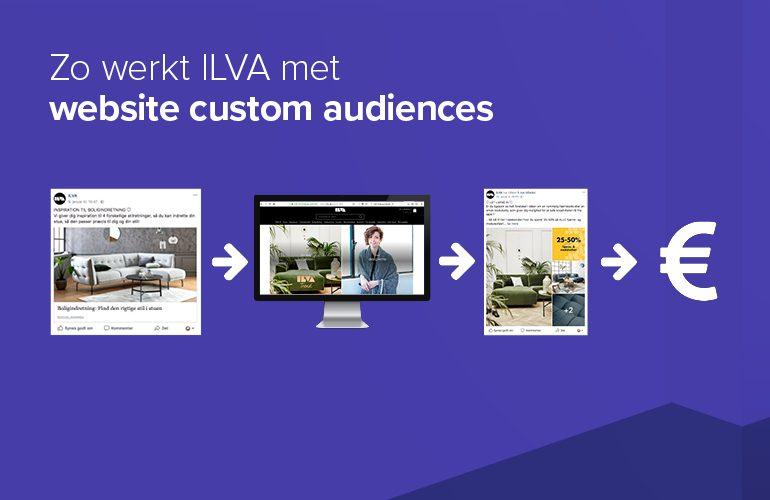 Website custom audiences