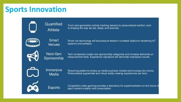 sport innovatie