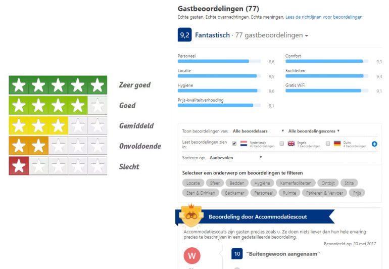 Voorbeelden van review segmentatie