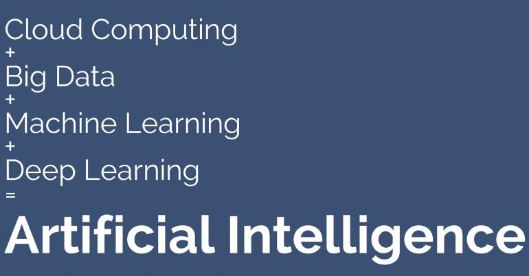 Doe eens (niet zo) bot: AI & chatbots voor élke organisatie