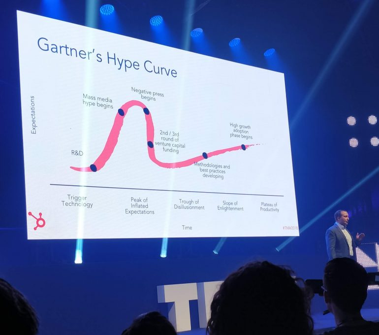 Gartner's hype curve