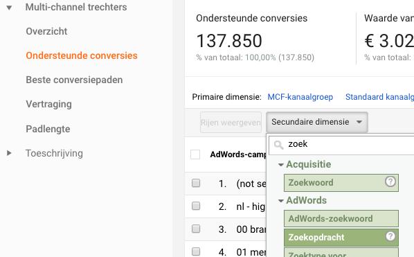 Google Analytics MCF2