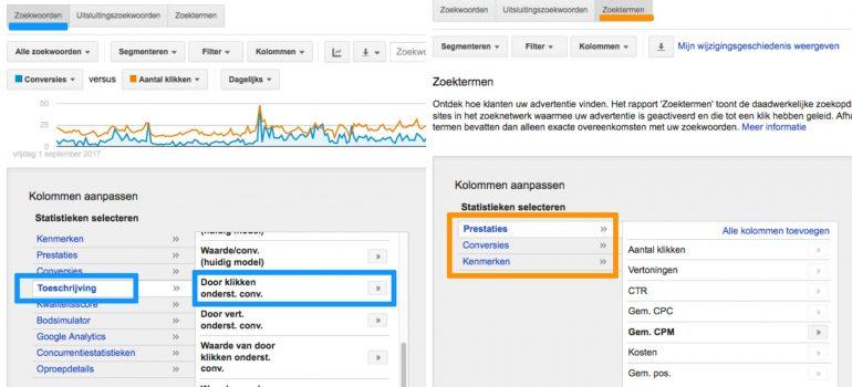 google adwords overlappende zoektermen