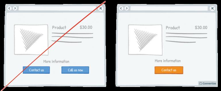 Processing Efficacy voorbeeld afbeelding
