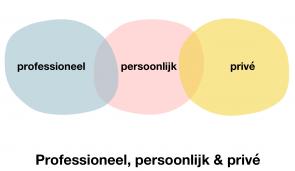 Professioneel & persoonlijk