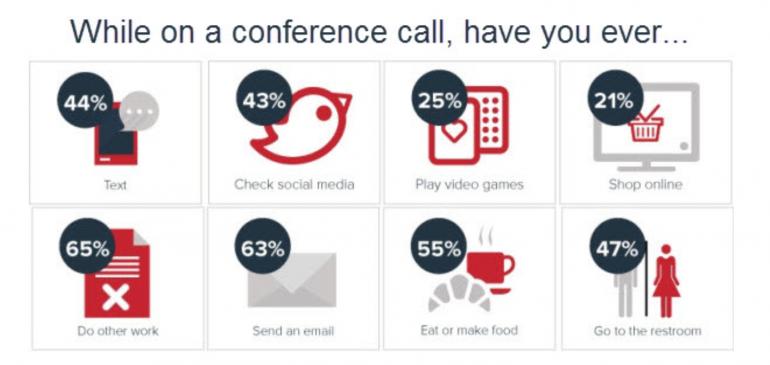 conference call effectief vergaderen