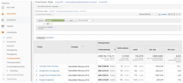 Hier kun je het rapport productprestaties vinden binnen Google analytics e-commerce