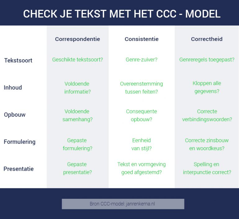 CCC-model-basic