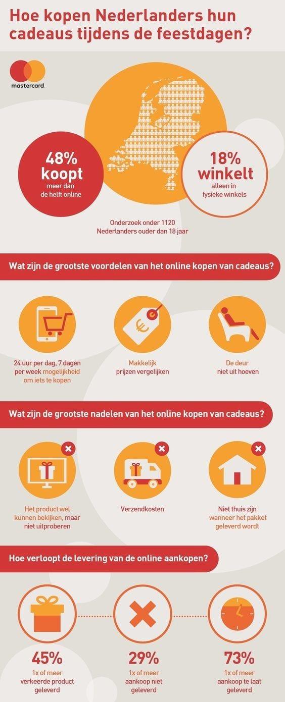 infographic mastercard