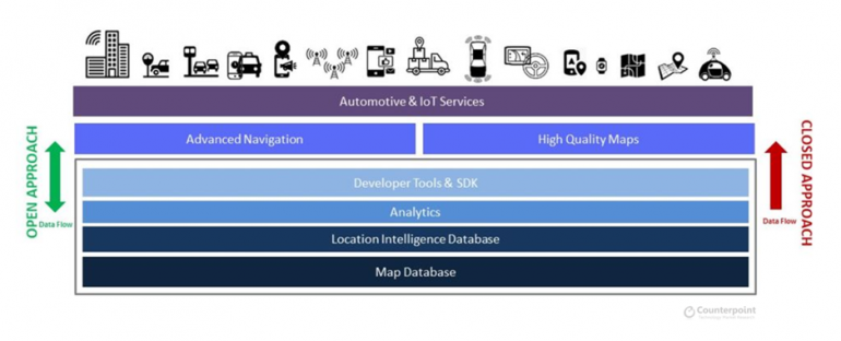 De nieuwe trend: Open Approach in Mapping Services