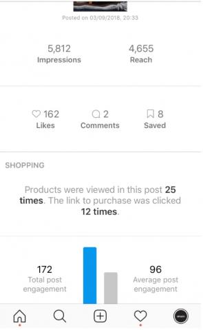 resultaten product tagging instagram