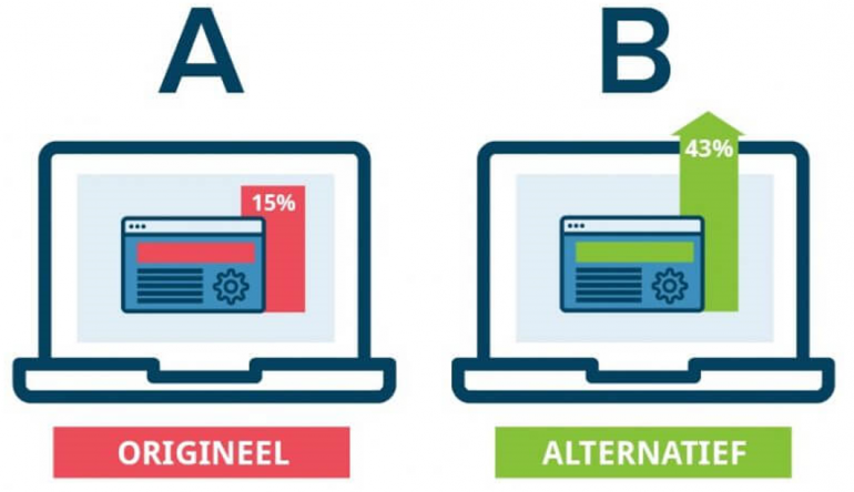 Zo start je met A/B-testen [beginners guide] - Frankwatching