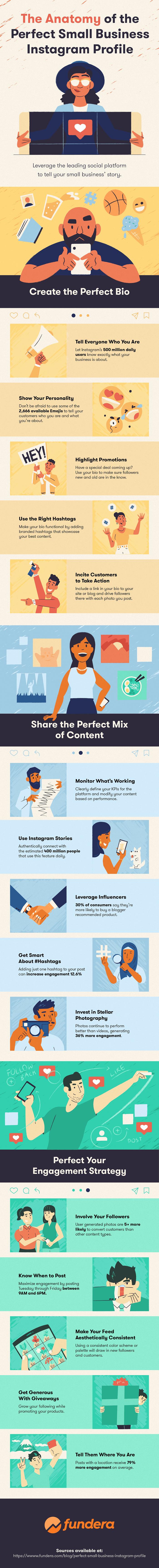 Infographic voor Instagram beginners