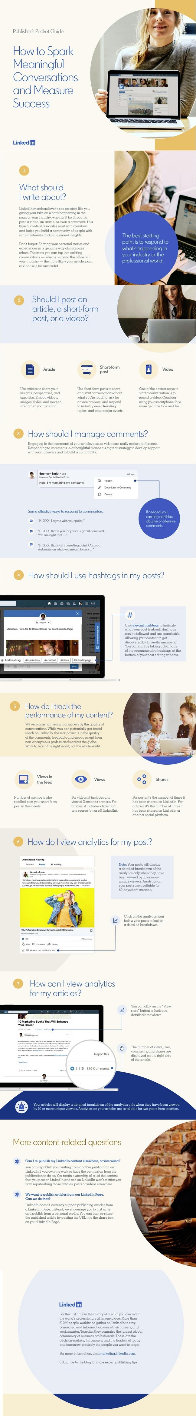 Infographic LinkedIn aandachtsgebieden