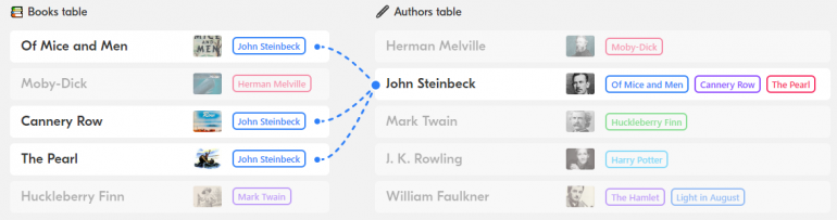 Screenshot van Airtable: een van de tools voor online samenwerken.
