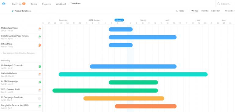 Screenshot van Flow: een van de tools voor online samenwerken.