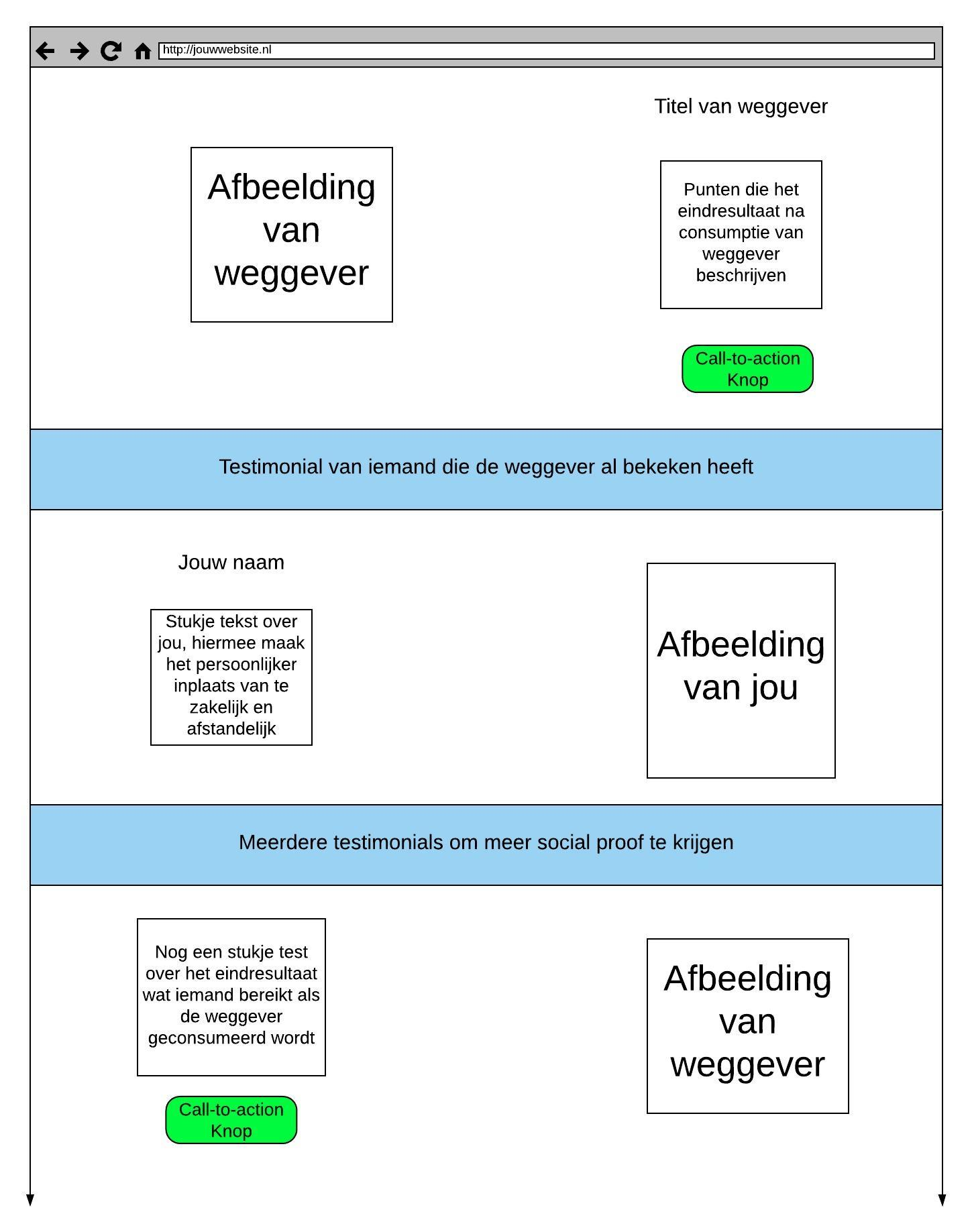 Landingspagina layout van de Internet Marketing Universiteit.