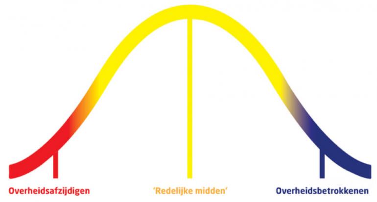 Een afbeelding van een peiling om scheefheden in een flitspeiling te voorkomen.