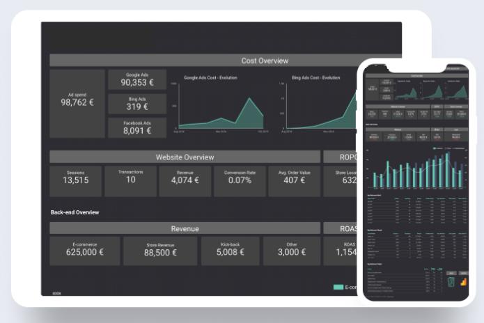 Screenshot van een dashboard.
