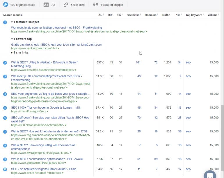 Screenshot rankings ahrefs
