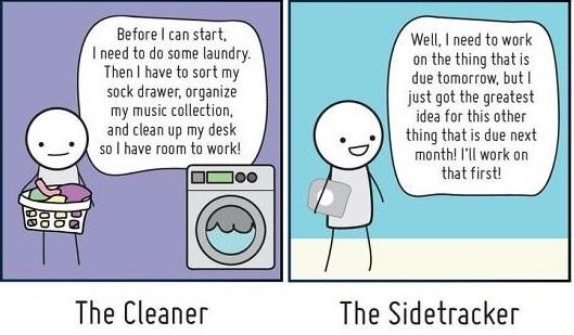 Verschillende types van uitstelgedrag: sidetracker en cleaner.