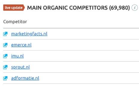 Screenshot van SEMrush waarin je je online concurrenten kunt zien.