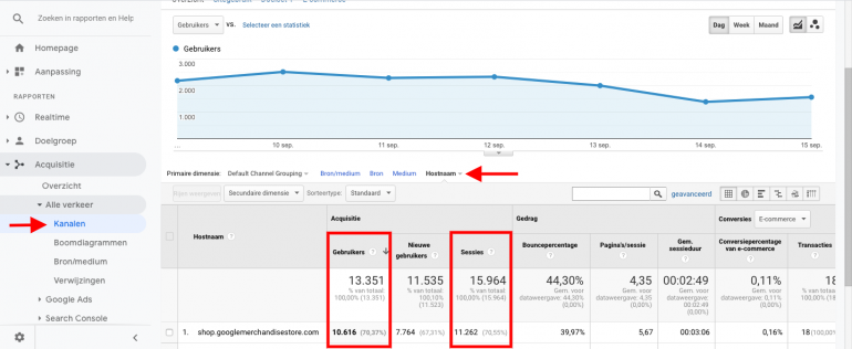 Botverkeer checken in Google Analytics.