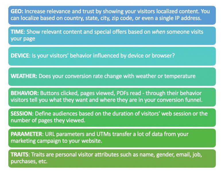 Kenmerken te gebruiken als basis voor personalisatie