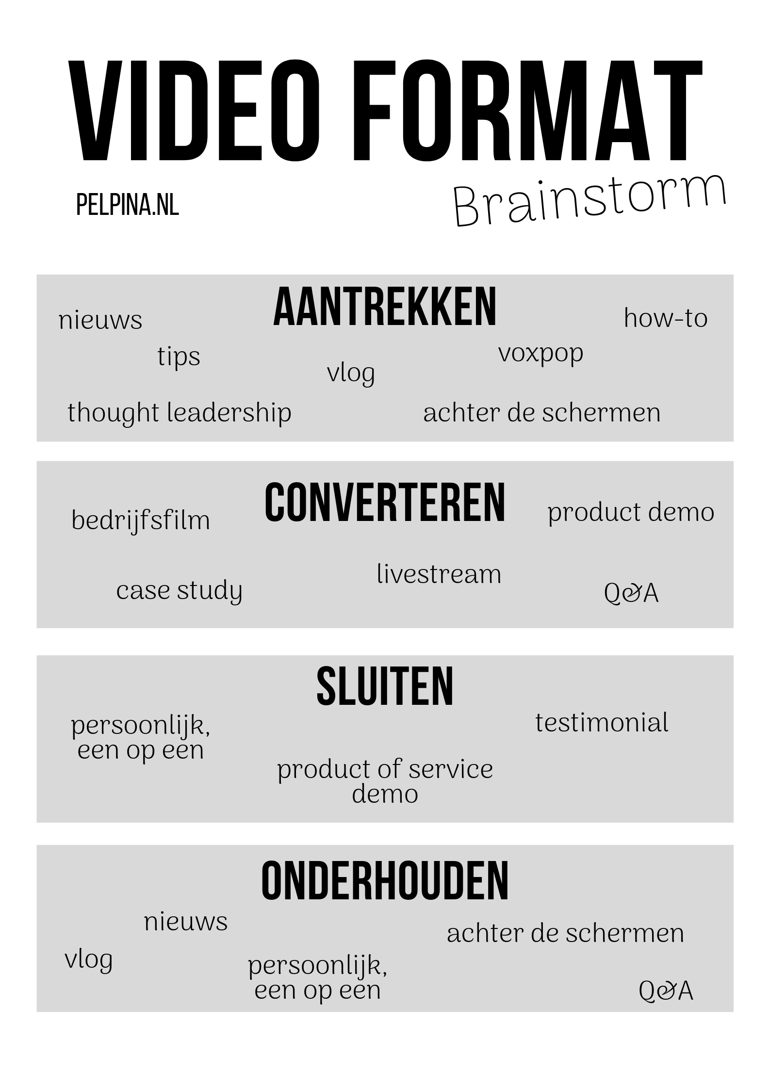 Brainstorm-canvas voor het juiste video-format