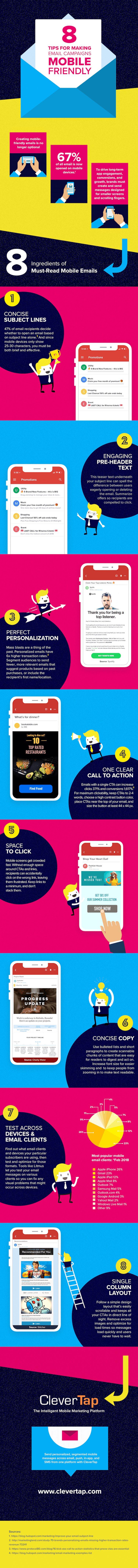 e-mailmarketing-mobielvriendelijke-e-mail
