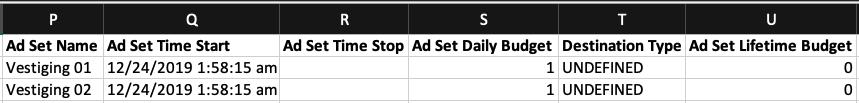 Voorbeeld van de advertentiegegevens in Excel.