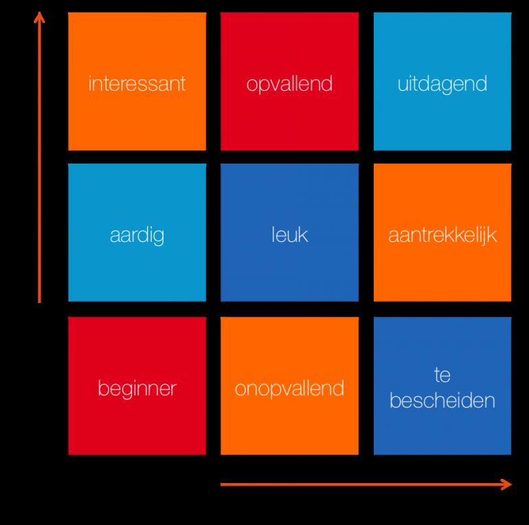 roadmap social media