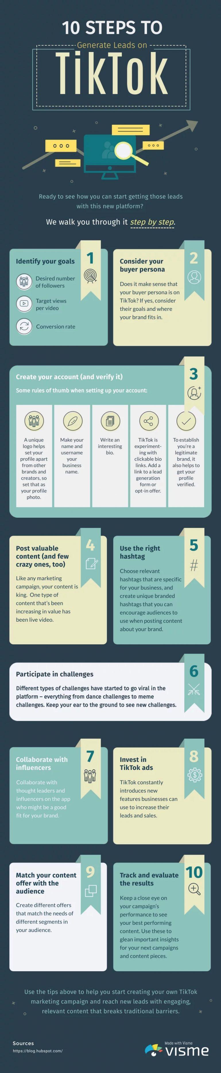 Infographic met 10 stappen voor een marketingstrategie voor TikTok.