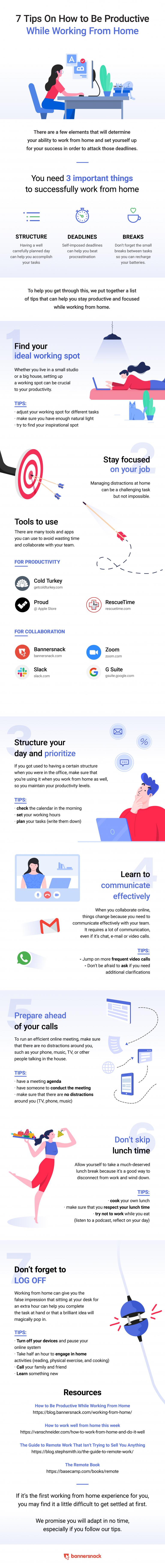 Infographic over productief werken vanuit huis.