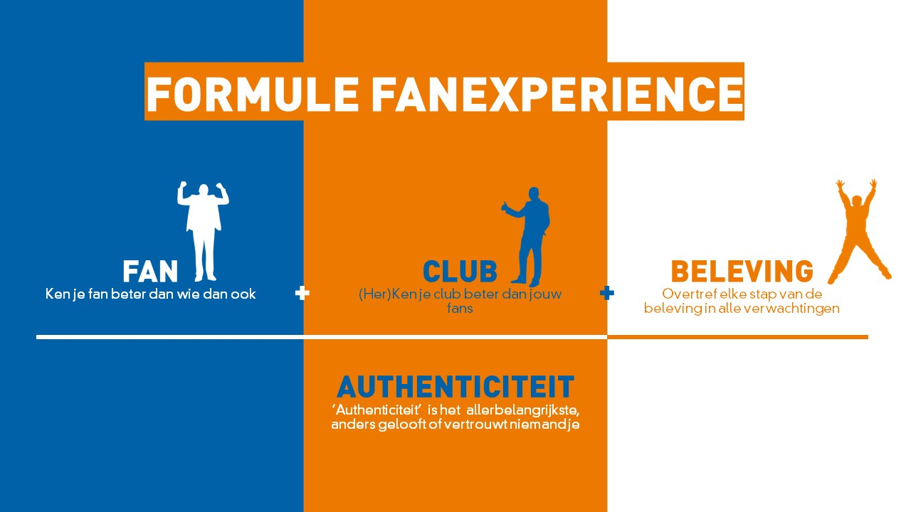 De fan-formule voor klantgericht werken.