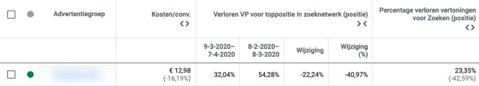 5. VP verloren (of sub-variant)