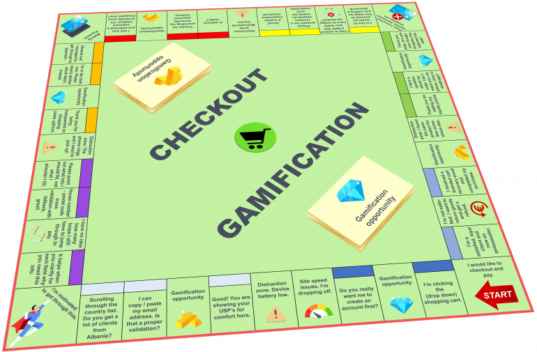 checkout gamification