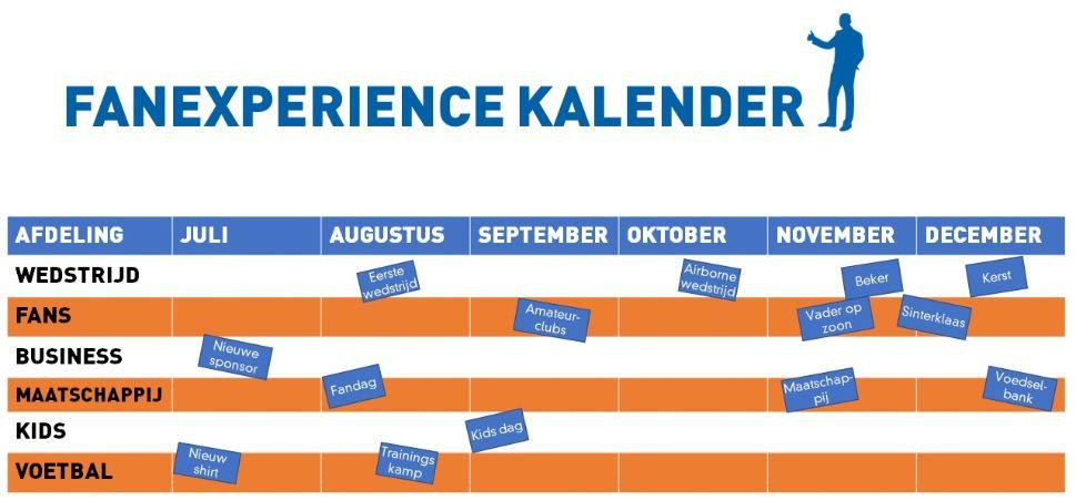 De fan-kalender voor het plannen van belangrijke momenten met je klanten.